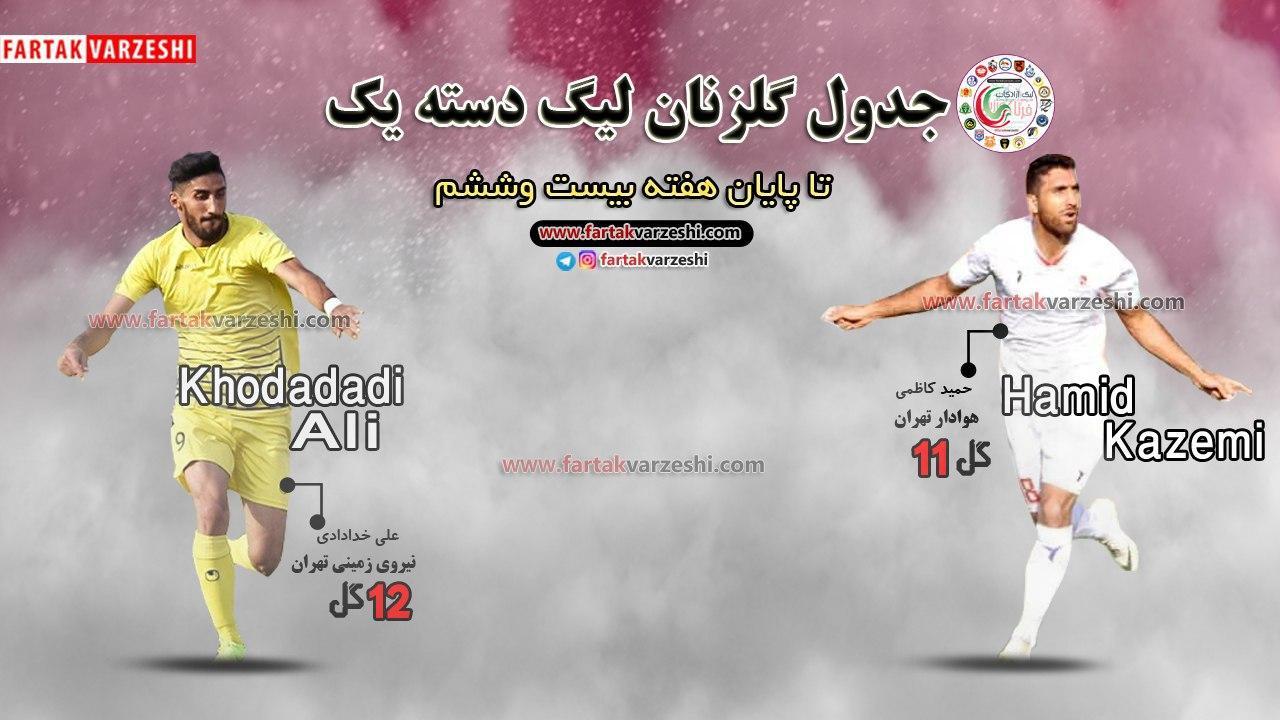 لیگ یک- علی خدادی- حمیدکاظمی