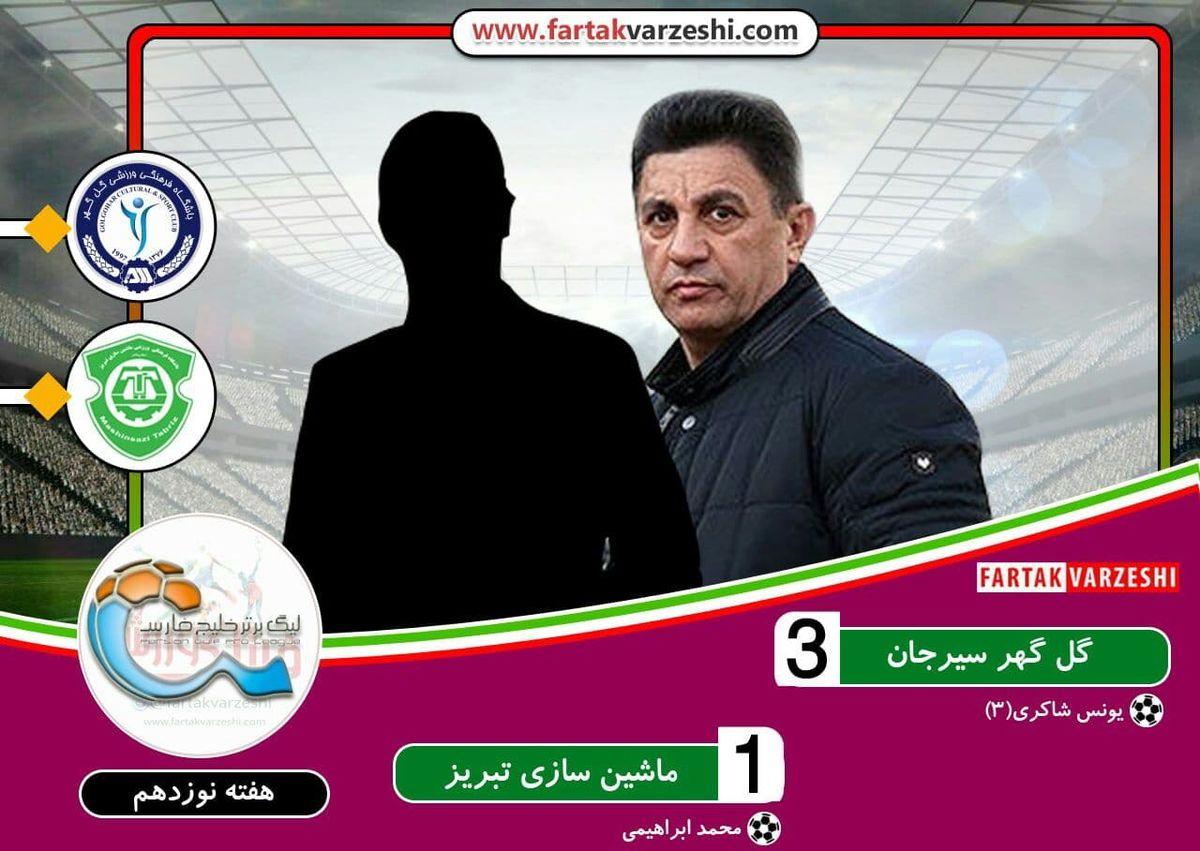 هفته نوزدهم لیگ برتر گل گهر با ماشین تبریزی به نیمه بالای جدول آمد