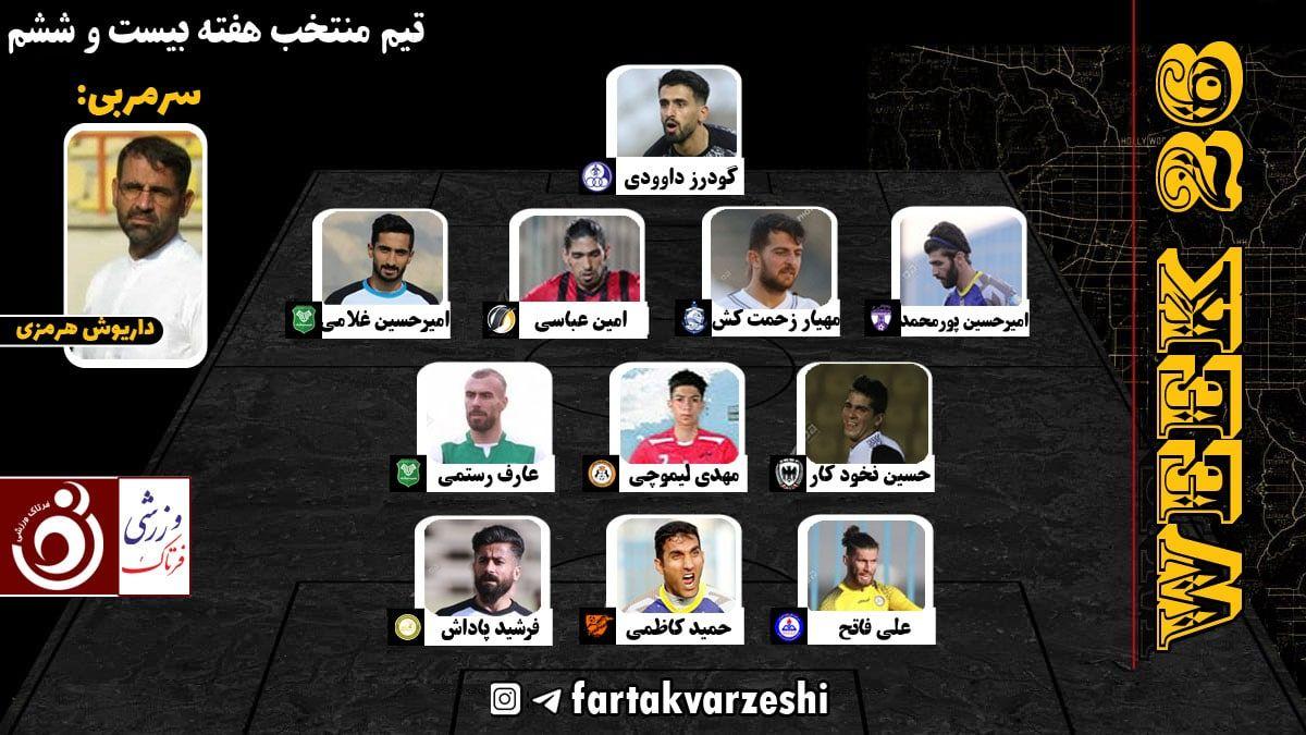 تیم منتخب هفته بیستم و ششم لیگ دسته یک معرفی شد+پوستر