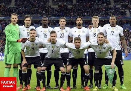 لیست ۲۷ نفره تیم ملی آلمان برای جام جهانی ۲۰۱۸