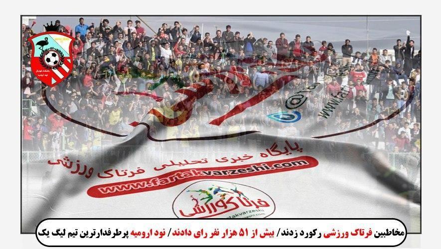 مخاطبین فراک ورزشی رکورد زدند/ بیش از 51 هزار نفر رای دادند/ نود ارومیه پرطرفدارترین تیم لیگ یک