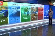 کلید واژه های ورزشی پر بازدید هفته اخیر در ایران + فیلم