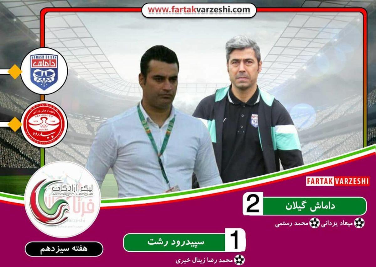 داماش گیلان ۲-۱ سپیدرود رشت؛نظر محمدی بازهم دربی را باخت/لاجوردیپوشان روی نوار موفقیت