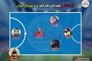 کویرنشینان مدعی شدند/ مس یقه حفاری را گرفت/ رفسنجان بازی ۶ امتیازی را در شیراز برد + فیلم