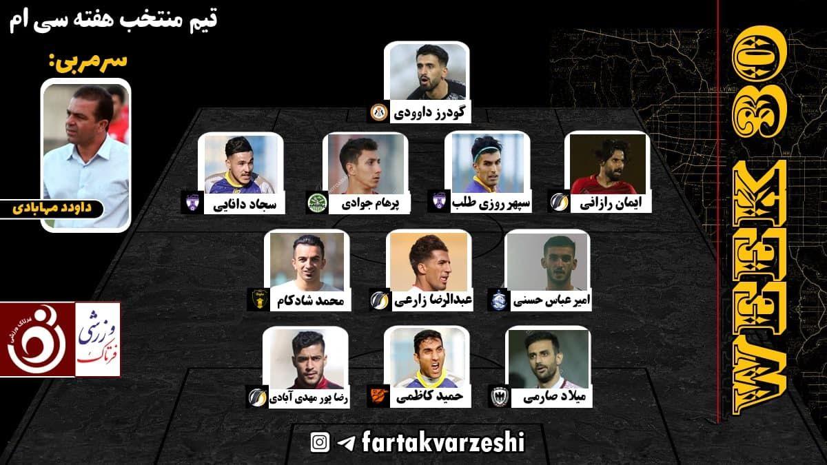 تیم منتخب هفته سی ام لیگ دسته یک معرفی شد+پوستر