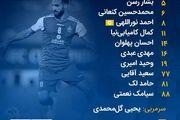 عبدی جایگزین آل کثیر در ترکیب پرسپولیس مقابل النصر
