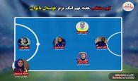 اختصاصی/ هفته نهم لیگ برتر فوتسال بانوان؛ همه چیز تحت شعاع جنجال شیراز