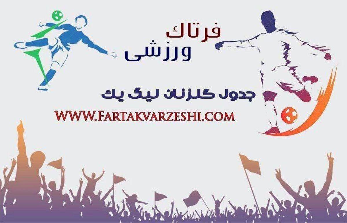 کاظمی صدرنشین ماند/ترافیک ۷ گل ها به اوج رسید