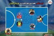 آتش بازی مس رفسنجان در روزمدعی شدن پویندگان شیراز + فیلم